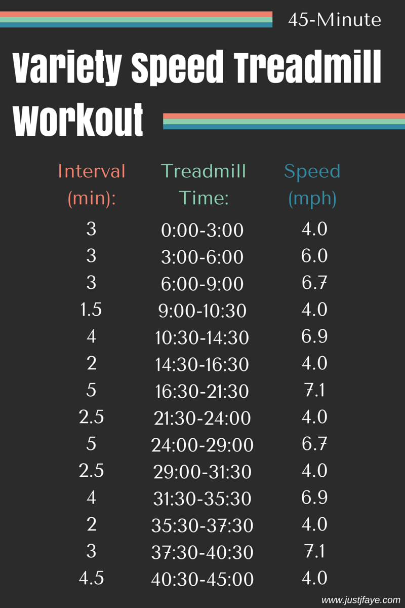 45 Minute Variety Sd Treadmill Workout
